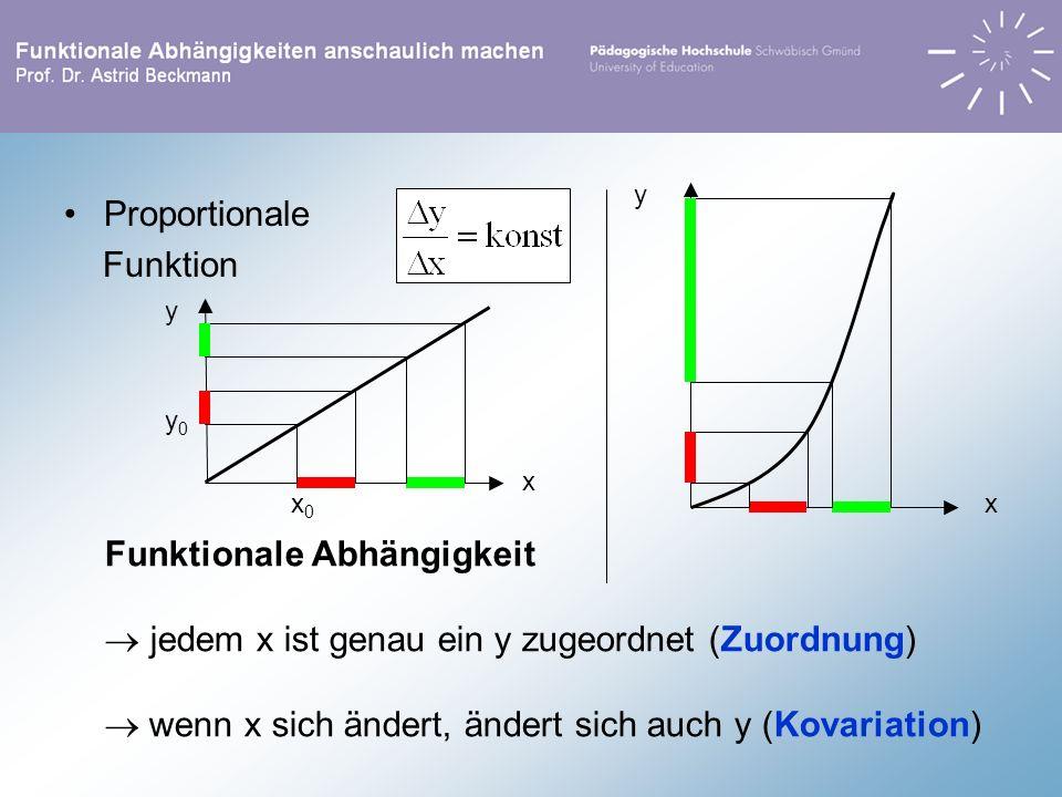 Proportionale Funktion y x Funktionale Abhängigkeit jedem x ist genau ein y zugeordnet (Zuordnung) wenn x sich ändert, ändert sich auch y (Kovariation