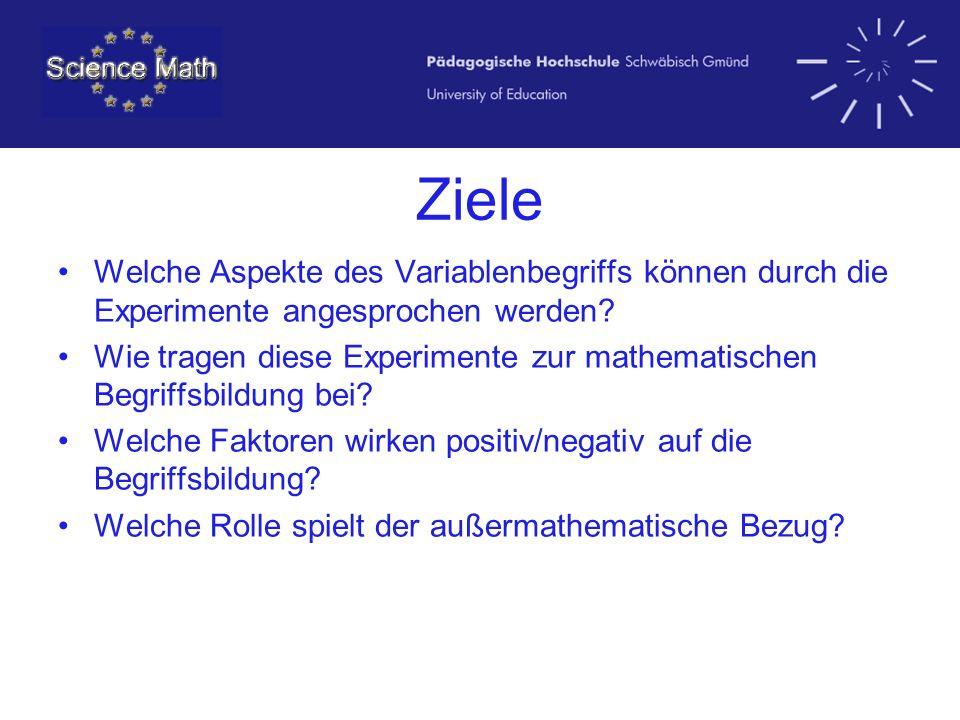 Testen der Unterrichtssequenz Zur Zeit am Anna Essinger Gymnasium Ulm Weitere Tests in Planung
