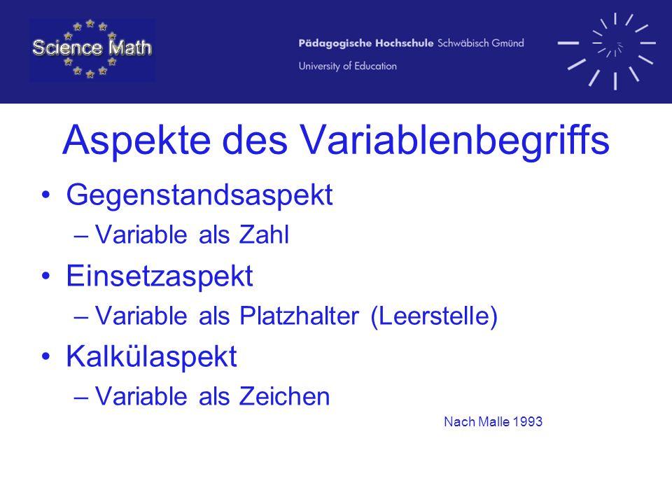 Aspekte des Variablenbegriffs Gegenstandsaspekt –Variable als Zahl Einsetzaspekt –Variable als Platzhalter (Leerstelle) Kalkülaspekt –Variable als Zei