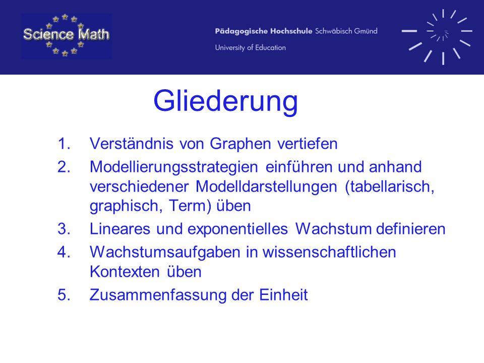 Gliederung 1.Verständnis von Graphen vertiefen 2.Modellierungsstrategien einführen und anhand verschiedener Modelldarstellungen (tabellarisch, graphis