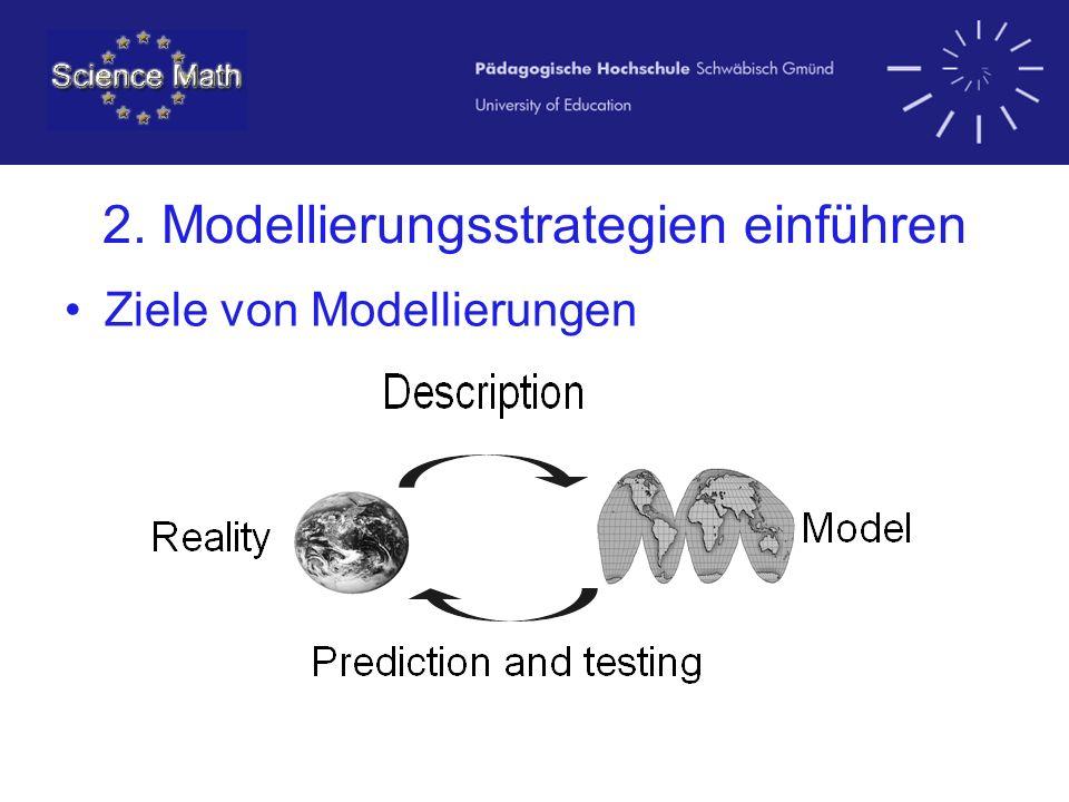 2. Modellierungsstrategien einführen Ziele von Modellierungen