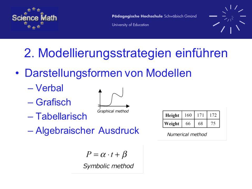 2. Modellierungsstrategien einführen Darstellungsformen von Modellen –Verbal –Grafisch –Tabellarisch –Algebraischer Ausdruck