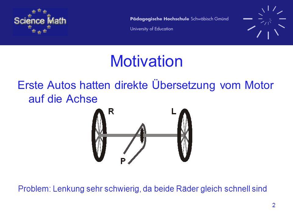 2 Motivation Erste Autos hatten direkte Übersetzung vom Motor auf die Achse Problem: Lenkung sehr schwierig, da beide Räder gleich schnell sind