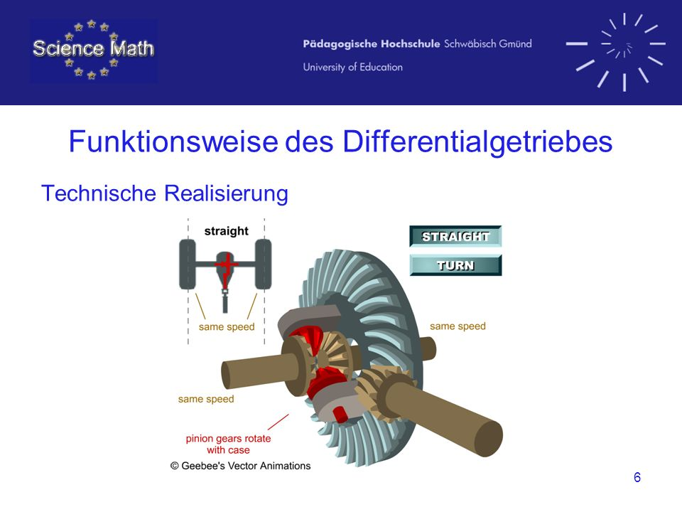 6 Funktionsweise des Differentialgetriebes Technische Realisierung