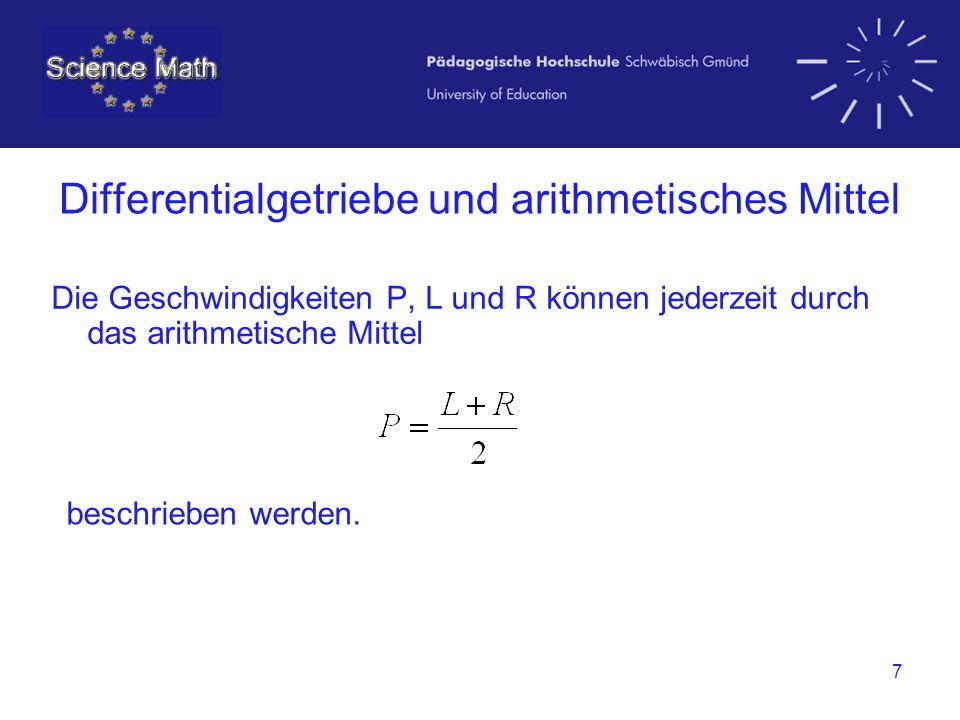 7 Differentialgetriebe und arithmetisches Mittel Die Geschwindigkeiten P, L und R können jederzeit durch das arithmetische Mittel beschrieben werden.