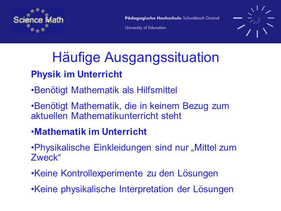 Häufige Ausgangssituation Physik im Unterricht Benötigt Mathematik als Hilfsmittel Benötigt Mathematik, die in keinem Bezug zum aktuellen Mathematikun