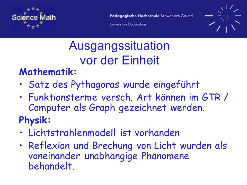 Ausgangssituation vor der Einheit Mathematik: Satz des Pythagoras wurde eingeführt Funktionsterme versch. Art können im GTR / Computer als Graph gezei
