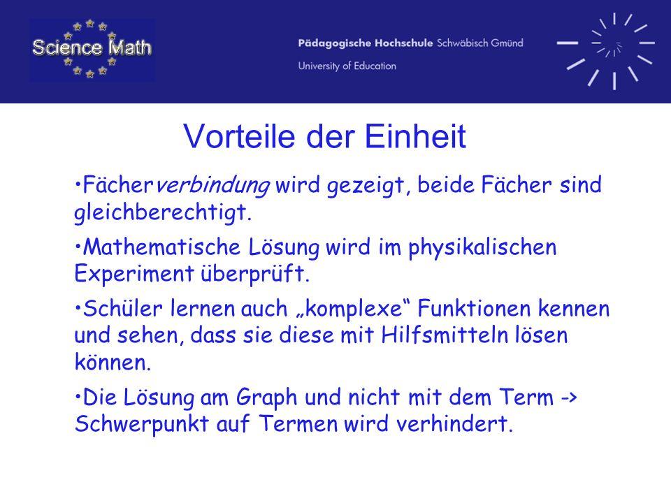 Vorteile der Einheit Fächerverbindung wird gezeigt, beide Fächer sind gleichberechtigt. Mathematische Lösung wird im physikalischen Experiment überprü