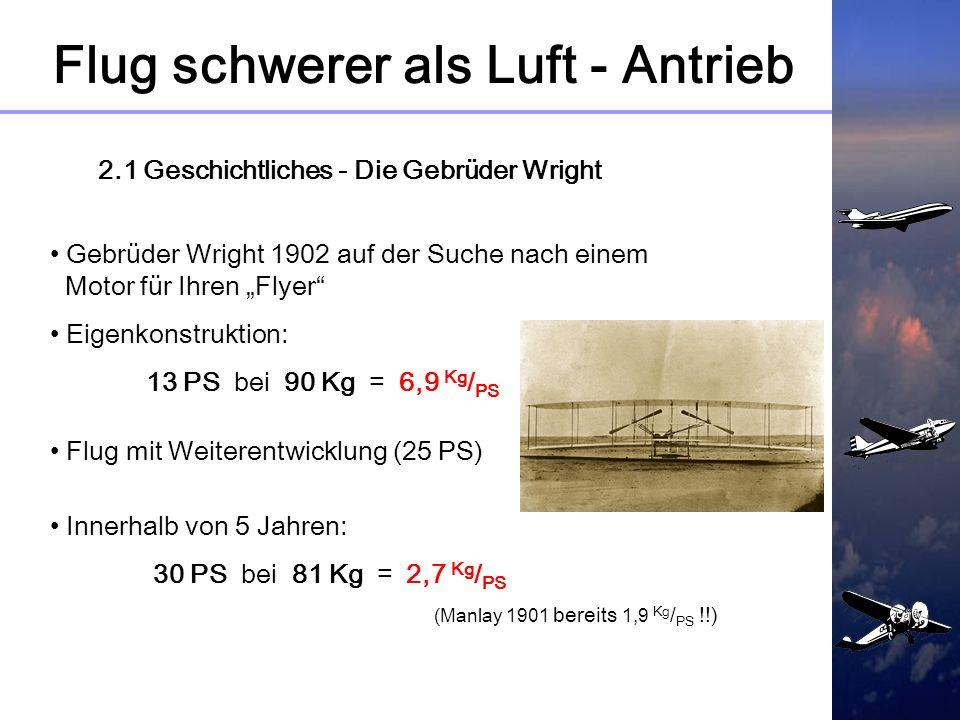 Flug schwerer als Luft - Antrieb 2.1 Geschichtliches - Die Gebrüder Wright