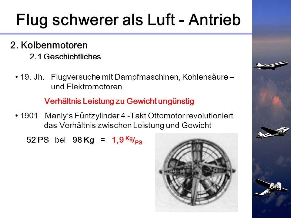 Flug schwerer als Luft - Antrieb 2.Kolbenmotoren 2.1 Geschichtliches 19.