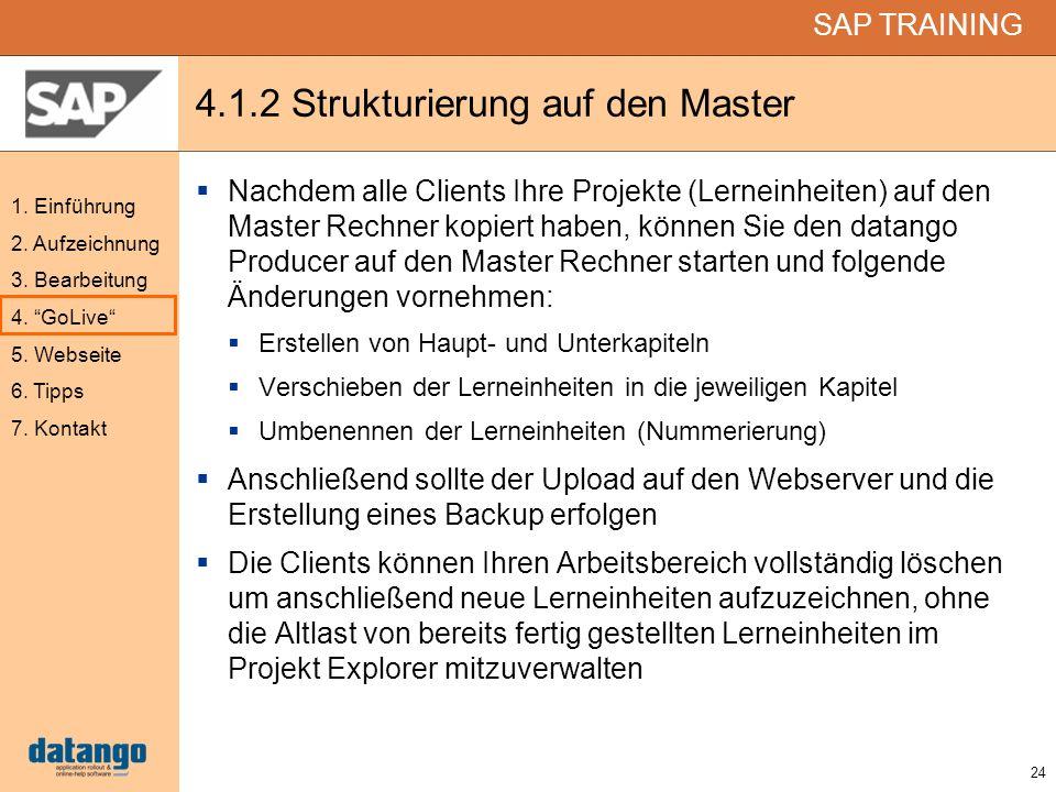 24 SAP TRAINING 1. Einführung 2. Aufzeichnung 3. Bearbeitung 4. GoLive 5. Webseite 6. Tipps 7. Kontakt 4.1.2 Strukturierung auf den Master Nachdem all