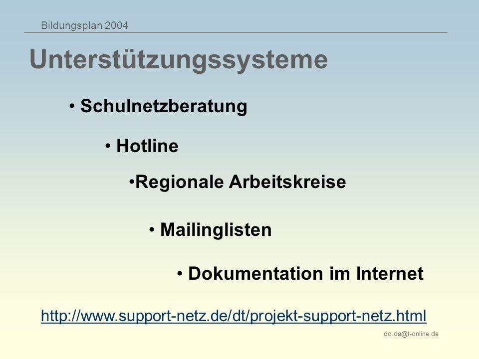 Bildungsplan 2004 do.da@t-online.de Unterstützungssysteme Schulnetzberatung Hotline Regionale Arbeitskreise Mailinglisten Dokumentation im Internet http://www.support-netz.de/dt/projekt-support-netz.html