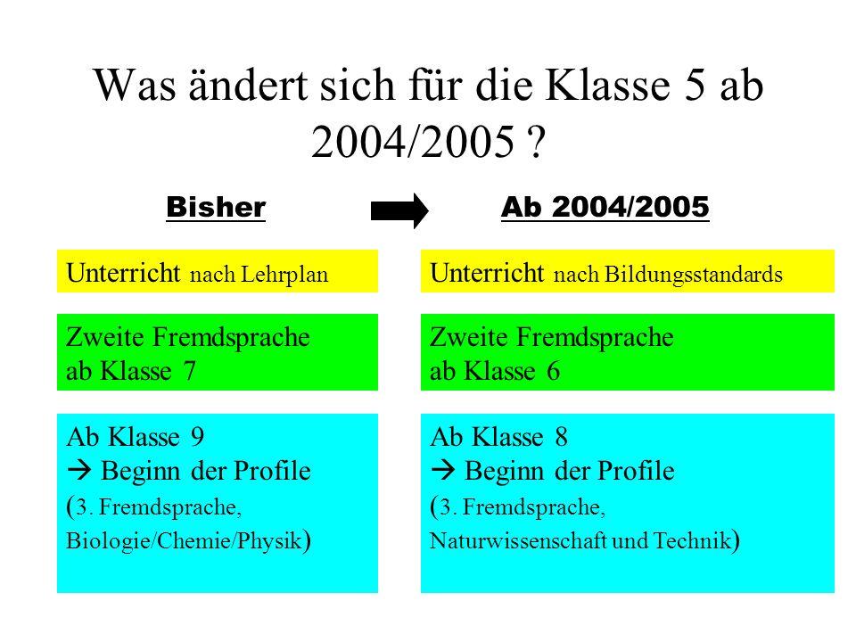 Was ändert sich für die Klasse 5 ab 2004/2005 ? BisherAb 2004/2005 Unterricht nach Lehrplan Unterricht nach Bildungsstandards Zweite Fremdsprache ab K