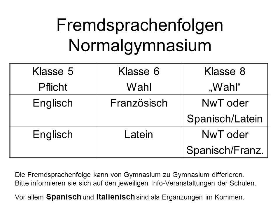 Fremdsprachenfolgen Normalgymnasium Klasse 5 Pflicht Klasse 6 Wahl Klasse 8 Wahl EnglischFranzösischNwT oder Spanisch/Latein EnglischLateinNwT oder Sp