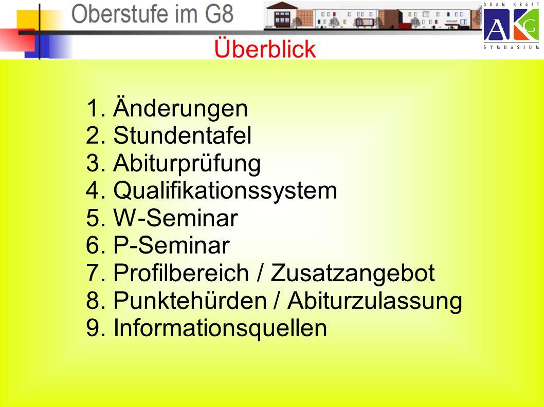1. Änderungen 2. Stundentafel 3. Abiturprüfung 4.