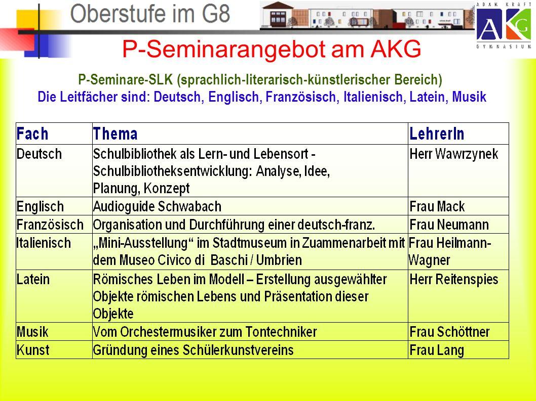 P-Seminarangebot am AKG P-Seminare-SLK (sprachlich-literarisch-künstlerischer Bereich) Die Leitfächer sind: Deutsch, Englisch, Französisch, Italienisch, Latein, Musik