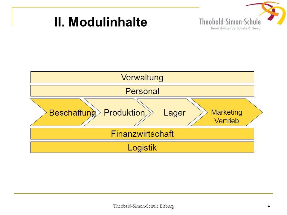 Theobald-Simon-Schule Bitburg 4 II. Modulinhalte Beschaffung Produktion Lager Marketing Vertrieb Finanzwirtschaft Verwaltung Logistik Personal