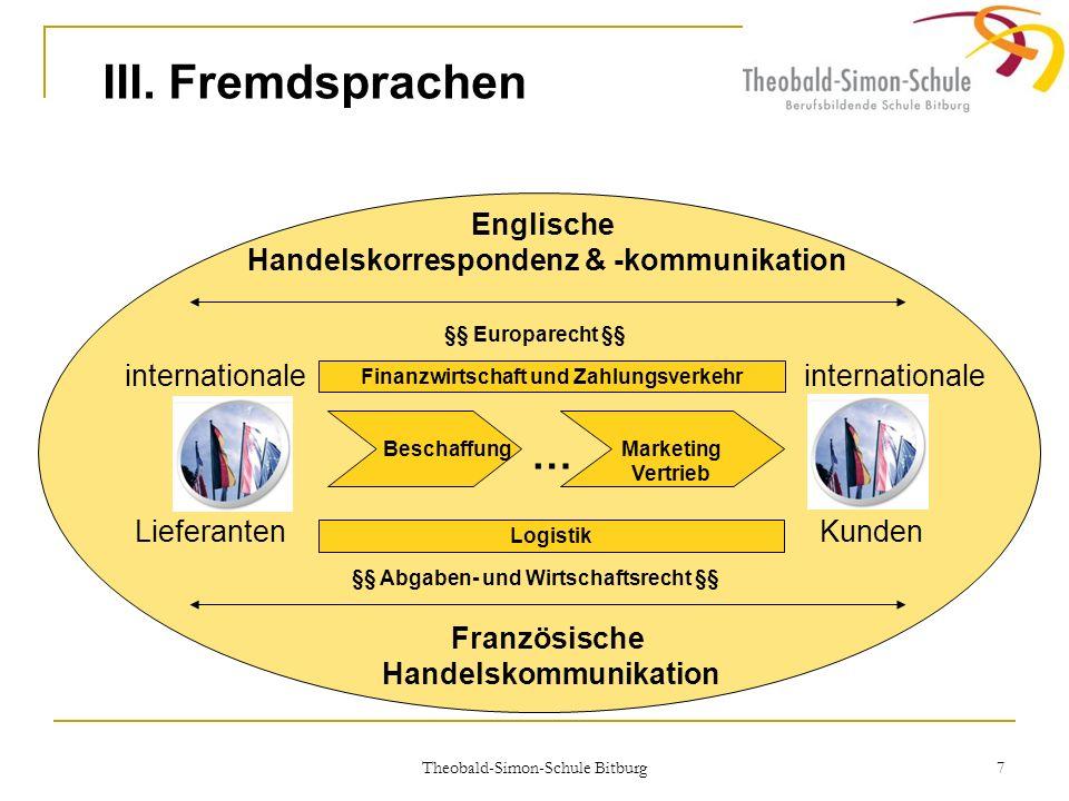 Theobald-Simon-Schule Bitburg 7 III. Fremdsprachen Beschaffung Marketing Vertrieb Finanzwirtschaft und Zahlungsverkehr Logistik … internationale Liefe