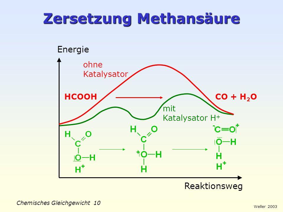 Weller 2003 Chemisches Gleichgewicht 9 Reaktions-Energiediagramm Energie Reaktionsweg A + B AB Reaktions- energie Aktivierungsenergie E a ohne Katalys