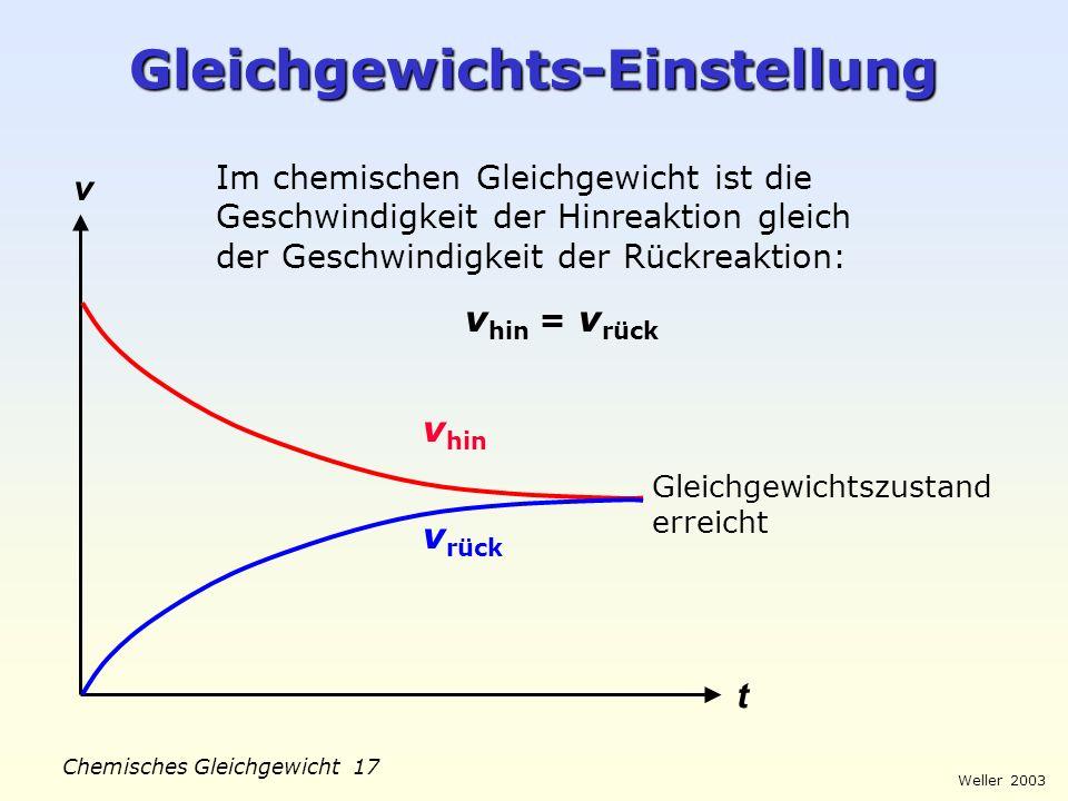 Weller 2003 Chemisches Gleichgewicht 16 Der Holzapfelkrieg Der Holzapfelkrieg