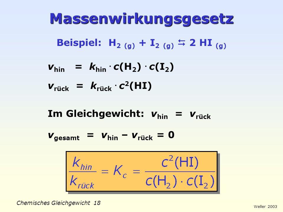 Weller 2003 Chemisches Gleichgewicht 17 Gleichgewichts-Einstellung v t v hin v rück Im chemischen Gleichgewicht ist die Geschwindigkeit der Hinreaktio