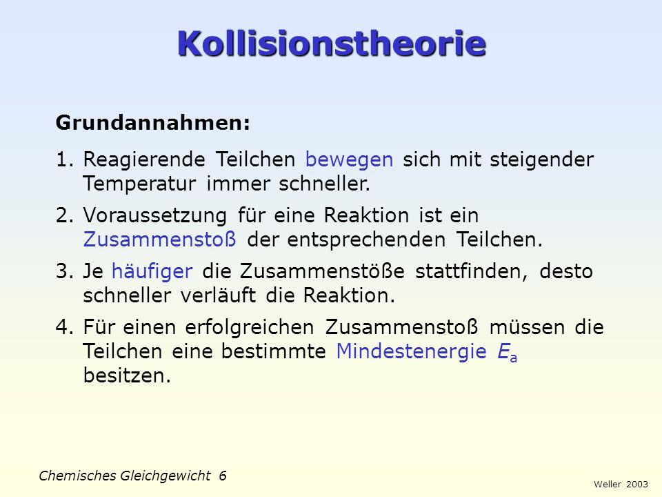 Weller 2003 Chemisches Gleichgewicht 5 Kollisionstheorie A B Kollision 1A + 1B 1 Kollision2A + 2B 4 Kollisionen 2A + 4B 8 Kollisionen4A + 4B 16 Kollis