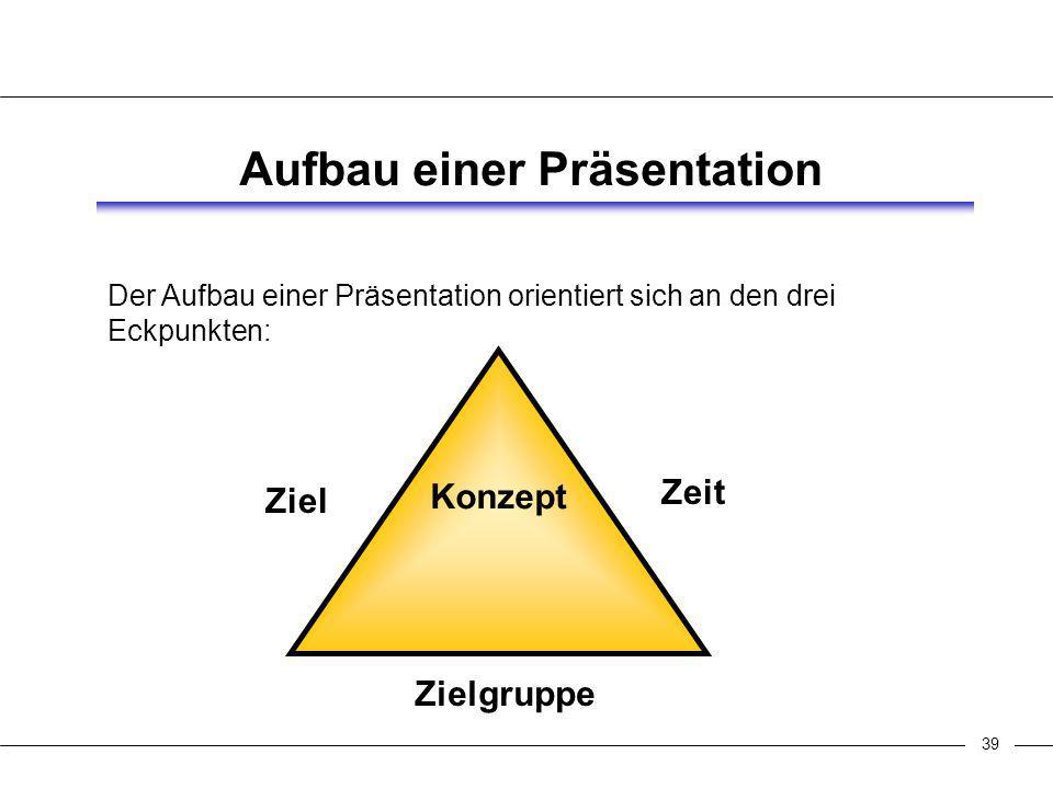 39 Aufbau einer Präsentation Der Aufbau einer Präsentation orientiert sich an den drei Eckpunkten: Ziel Zeit Zielgruppe Konzept