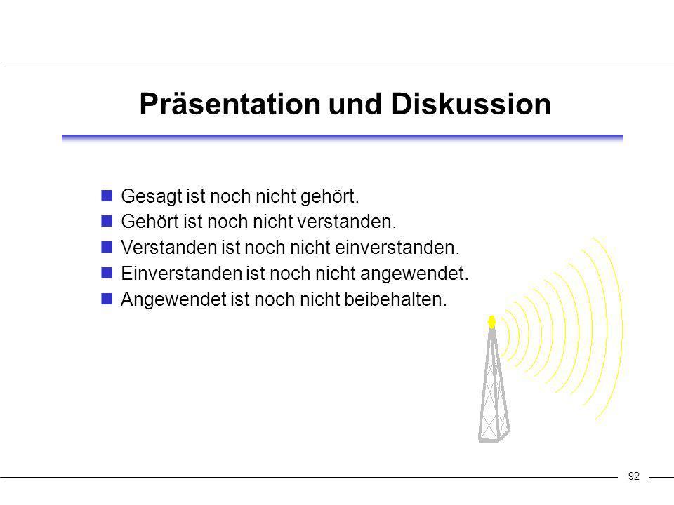 92 Präsentation und Diskussion Gesagt ist noch nicht gehört.