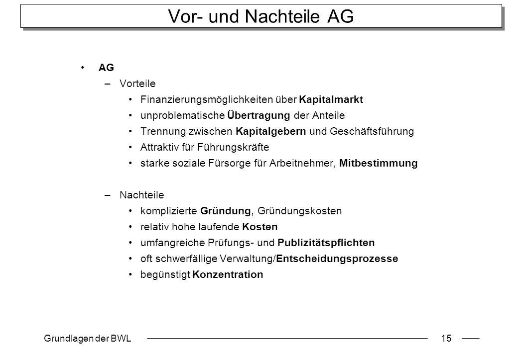 Grundlagen der BWL15 Vor- und Nachteile AG AG –Vorteile Finanzierungsmöglichkeiten über Kapitalmarkt unproblematische Übertragung der Anteile Trennung