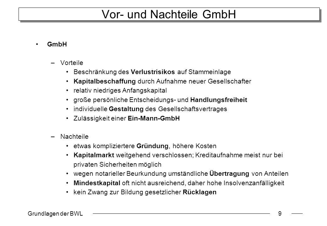 Grundlagen der BWL9 Vor- und Nachteile GmbH GmbH –Vorteile Beschränkung des Verlustrisikos auf Stammeinlage Kapitalbeschaffung durch Aufnahme neuer Ge