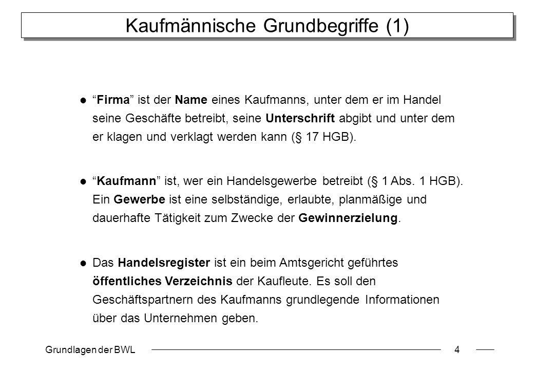 Grundlagen der BWL5 Kaufmännische Grundbegriffe (2): Einteilung der Kaufleute Kaufmann im Handelsrecht –Istkaufmann (kraft Gewerbebetrieb - § 1 HGB) Erfordert nach Art und Umfang einen in kaufmännischer Weise eingerichteten Geschäftsbetrieb.