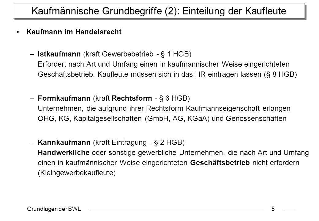Grundlagen der BWL6 Kaufmännische Grundbegriffe (3): Einteilung der Kaufleute –Kannkaufmann (kraft freiwilliger Eintragung - § 3 HGB) Land- oder forstwirtschaftliche Unternehmen, die nach Art und Umfang einen kaufmännischen Geschäftsbetrieb erfordern.