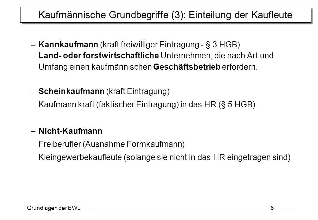 Grundlagen der BWL6 Kaufmännische Grundbegriffe (3): Einteilung der Kaufleute –Kannkaufmann (kraft freiwilliger Eintragung - § 3 HGB) Land- oder forst