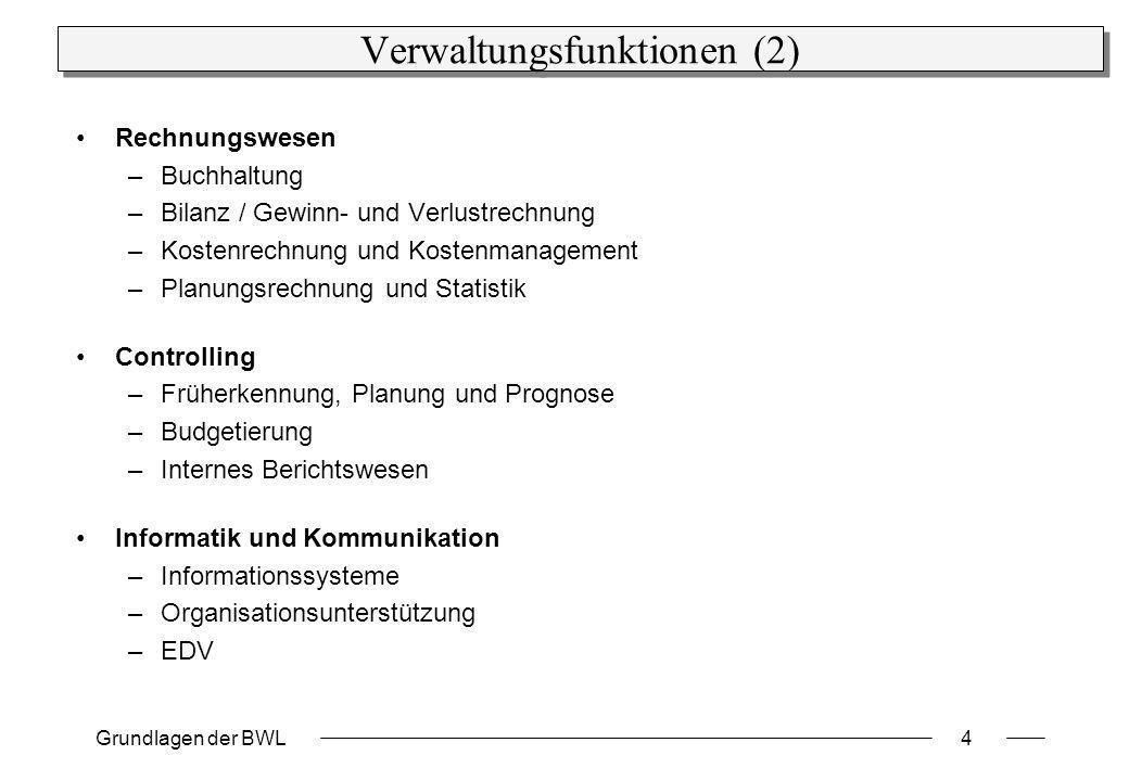 Grundlagen der BWL4 Verwaltungsfunktionen (2) Rechnungswesen –Buchhaltung –Bilanz / Gewinn- und Verlustrechnung –Kostenrechnung und Kostenmanagement –