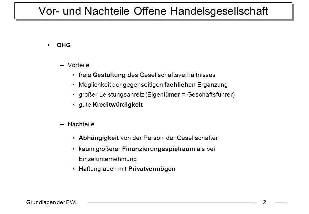 Grundlagen der BWL2 Vor- und Nachteile Offene Handelsgesellschaft OHG –Vorteile freie Gestaltung des Gesellschaftsverhältnisses Möglichkeit der gegens