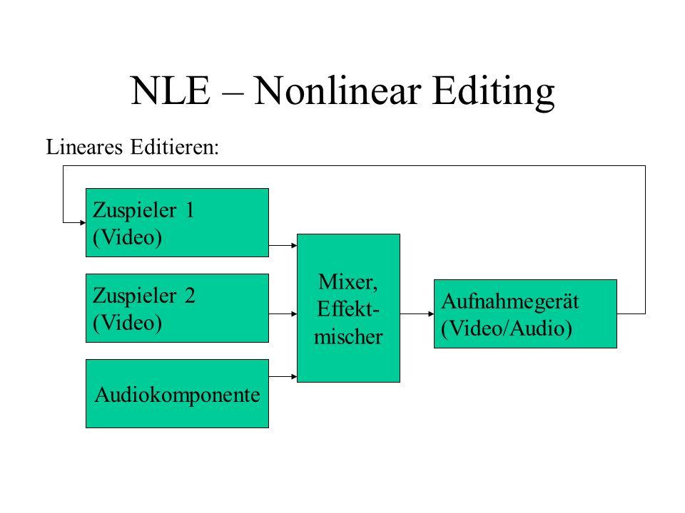 NLE – Nonlinear Editing Lineares Editieren: Einfachste Form des linearen Editierens: Live-TV-Mitschnitt: 1.Start des Aufnahmegerätes synchron zum Start der Sendung 2.Aufnahme bis zur Werbepause 3.Aufnahmegerät wird gestoppt 4.Ende der Aufnahme wird angefahren 5.Start des Aufnahmegerätes bei Start des 2.