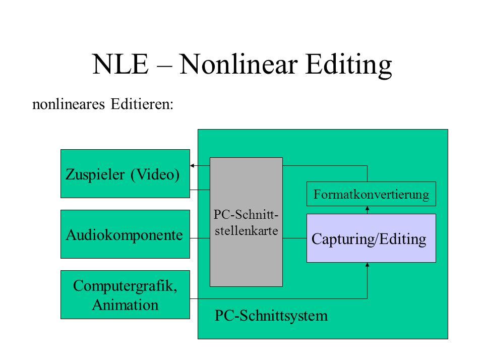 NLE – Nonlinear Editing nonlineares Editieren: Zuspieler (Video) Audiokomponente Computergrafik, Animation Capturing/Editing PC-Schnittsystem Formatko
