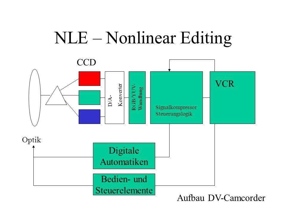 NLE – Nonlinear Editing Digitale Automatiken Bedien- und Steuerelemente Optik D/A- Konverter CCD Signalkompressor Steuerungslogik VCR Aufbau DV-Camcor
