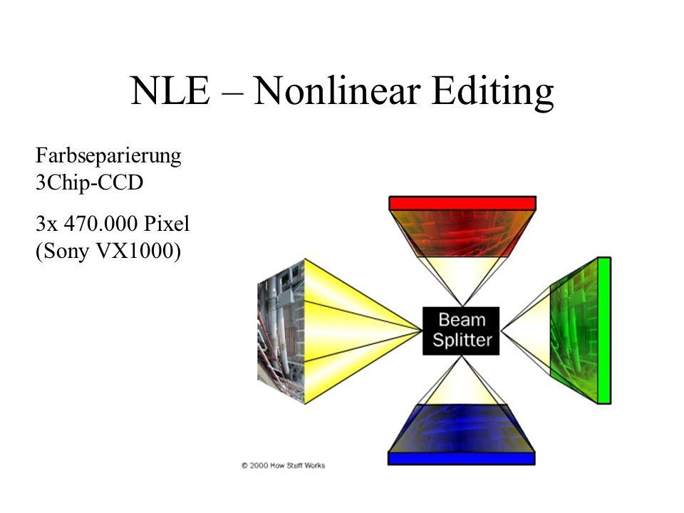 NLE – generelle Vorgehensweise Videoediting (Ulead, Adobe) 1.Clips trimmen 2.Clips montieren 3.Transitions, Bewegungspfade, Filter einsetzen 4.Betitelung 5.Vertonung 6.Filmerzeugung/zurückspielen