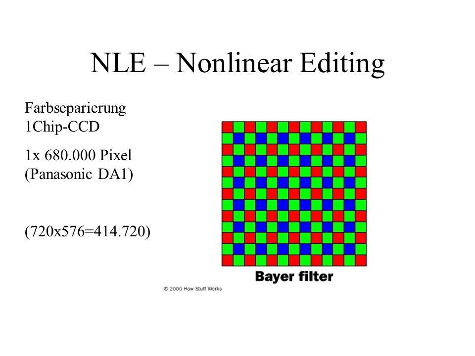 NLE – Nonlinear Editing Farbseparierung 1Chip-CCD 1x 680.000 Pixel (Panasonic DA1) (720x576=414.720)