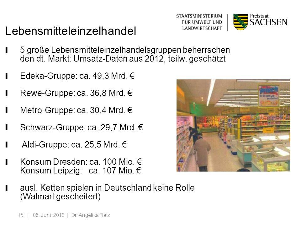 16 | 05. Juni 2013 | Dr. Angelika Tietz Lebensmitteleinzelhandel 5 große Lebensmitteleinzelhandelsgruppen beherrschen den dt. Markt: Umsatz-Daten aus