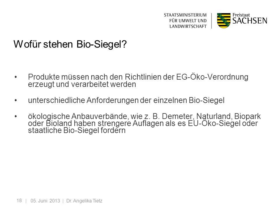 18 Wofür stehen Bio-Siegel? Produkte müssen nach den Richtlinien der EG-Öko-Verordnung erzeugt und verarbeitet werden unterschiedliche Anforderungen d