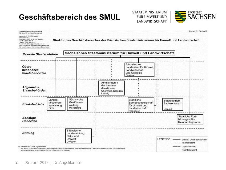 2 | 05. Juni 2013 | Dr. Angelika Tietz Geschäftsbereich des SMUL
