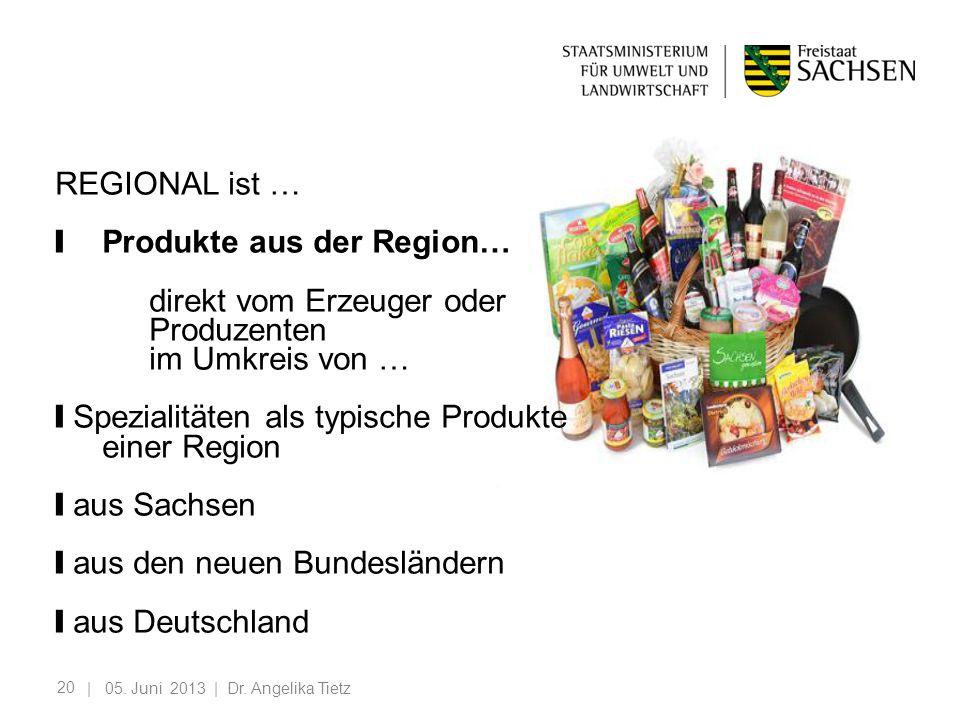 20 | 05. Juni 2013 | Dr. Angelika Tietz REGIONAL ist … Produkte aus der Region… direkt vom Erzeuger oder Produzenten im Umkreis von … Spezialitäten al