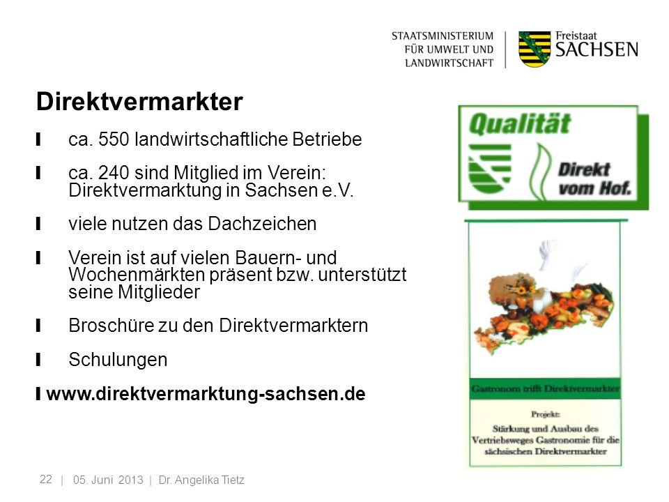 22 | 05. Juni 2013 | Dr. Angelika Tietz Direktvermarkter ca. 550 landwirtschaftliche Betriebe ca. 240 sind Mitglied im Verein: Direktvermarktung in Sa