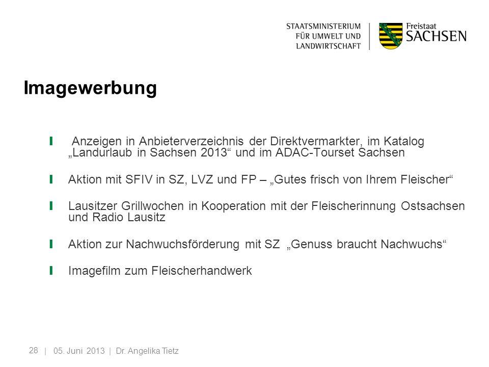 28 Imagewerbung Anzeigen in Anbieterverzeichnis der Direktvermarkter, im Katalog Landurlaub in Sachsen 2013 und im ADAC-Tourset Sachsen Aktion mit SFI