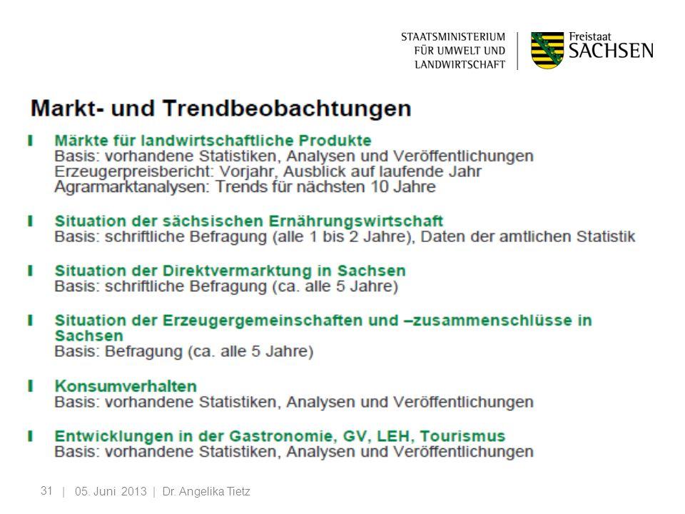 31 | 05. Juni 2013 | Dr. Angelika Tietz