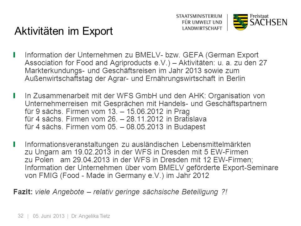 32 Aktivitäten im Export Information der Unternehmen zu BMELV- bzw. GEFA (German Export Association for Food and Agriproducts e.V.) – Aktivitäten: u.