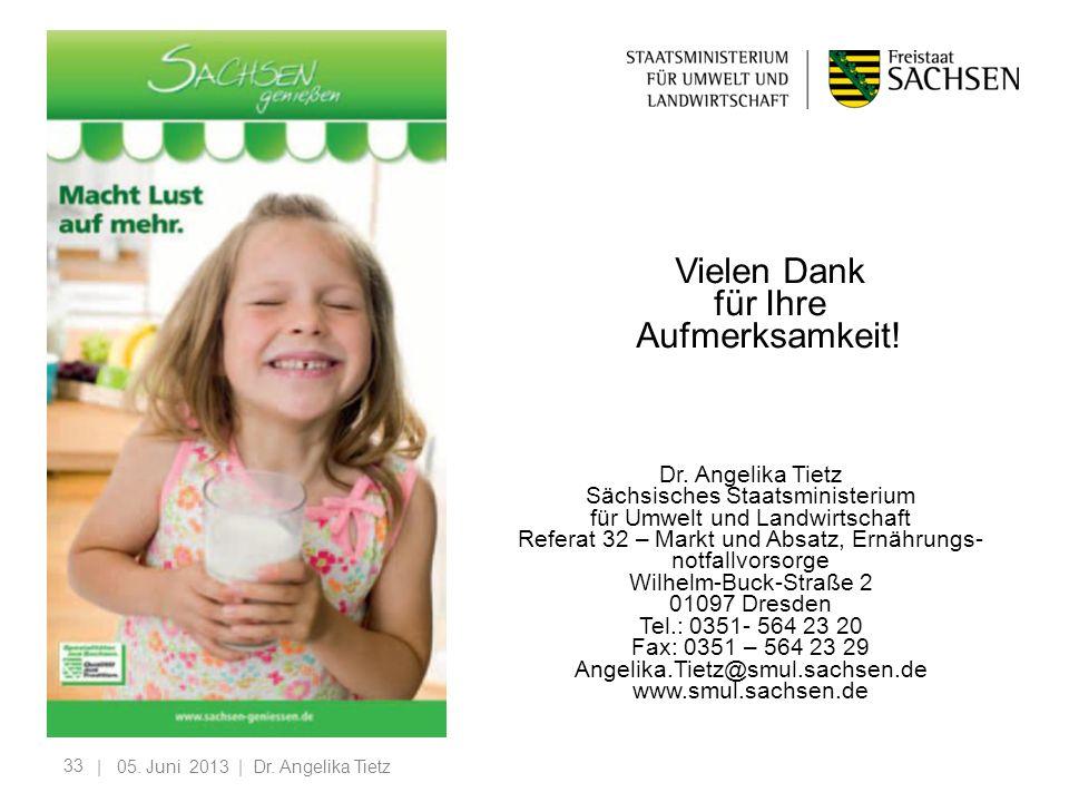 33 | 05. Juni 2013 | Dr. Angelika Tietz Vielen Dank für Ihre Aufmerksamkeit! Dr. Angelika Tietz Sächsisches Staatsministerium für Umwelt und Landwirts