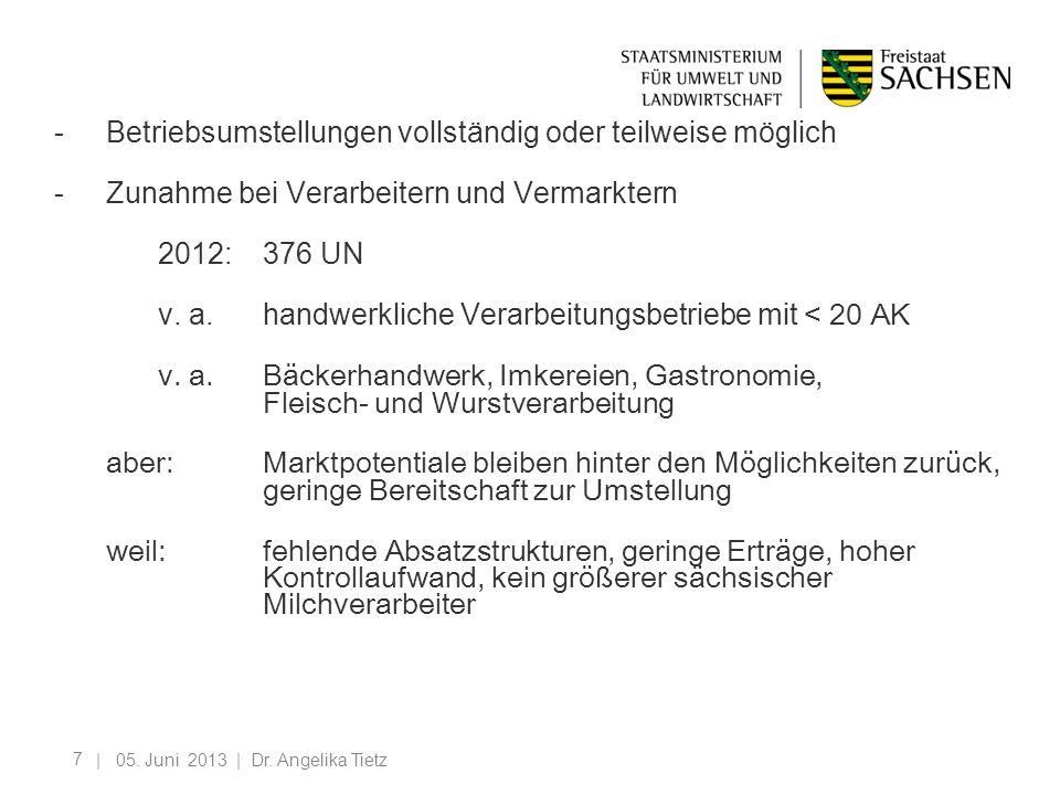 7 - Betriebsumstellungen vollständig oder teilweise möglich -Zunahme bei Verarbeitern und Vermarktern 2012:376 UN v. a. handwerkliche Verarbeitungsbet